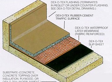 Why Choose Dex O Tex Waterproofing Systems